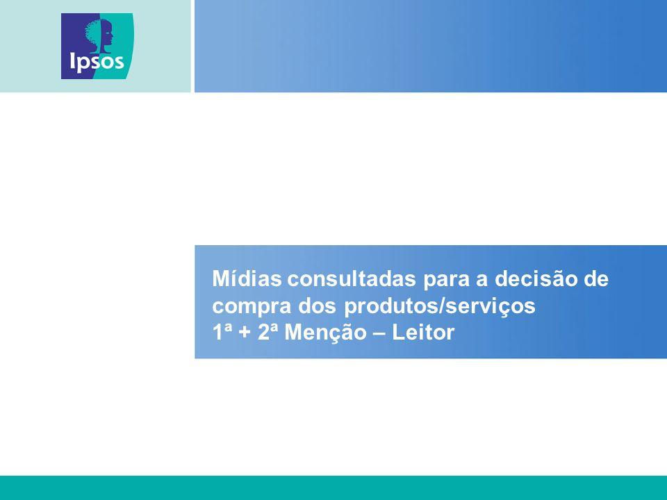 Mídias consultadas para a decisão de compra dos produtos/serviços 1ª + 2ª Menção – Leitor