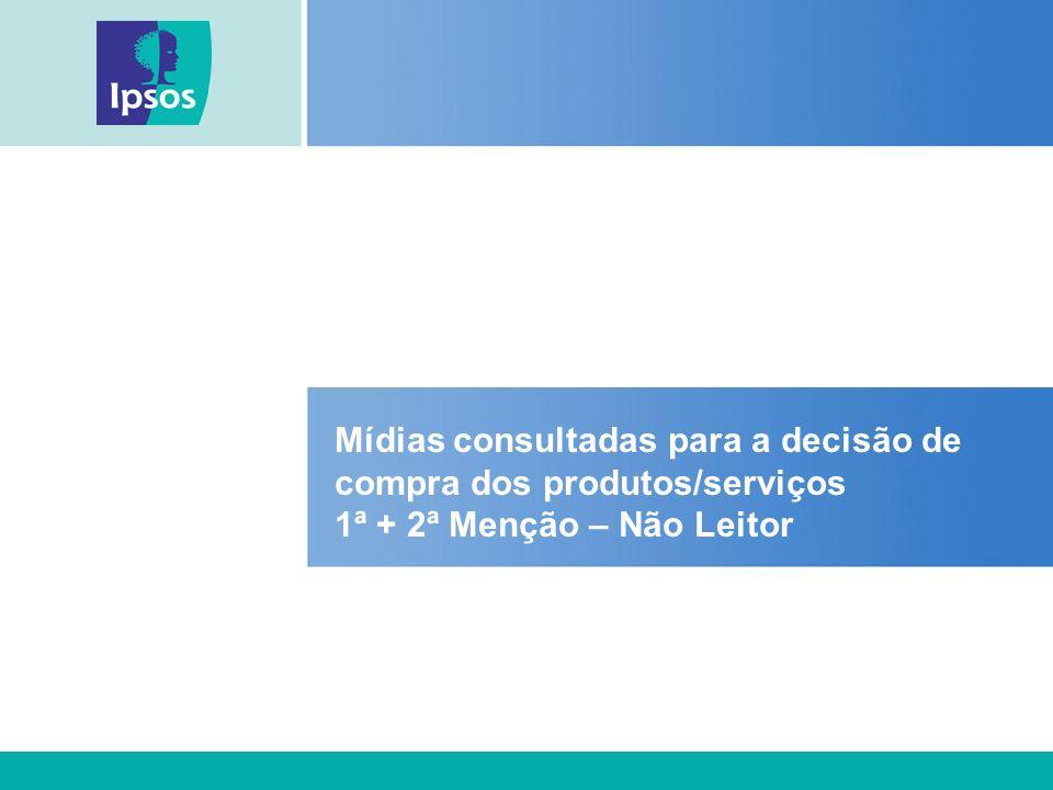 Mídias consultadas para a decisão de compra dos produtos/serviços 1ª + 2ª Menção – Não Leitor