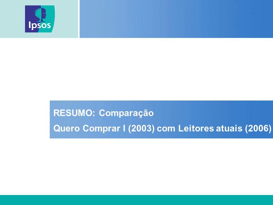 RESUMO: Comparação Quero Comprar I (2003) com Leitores atuais (2006)