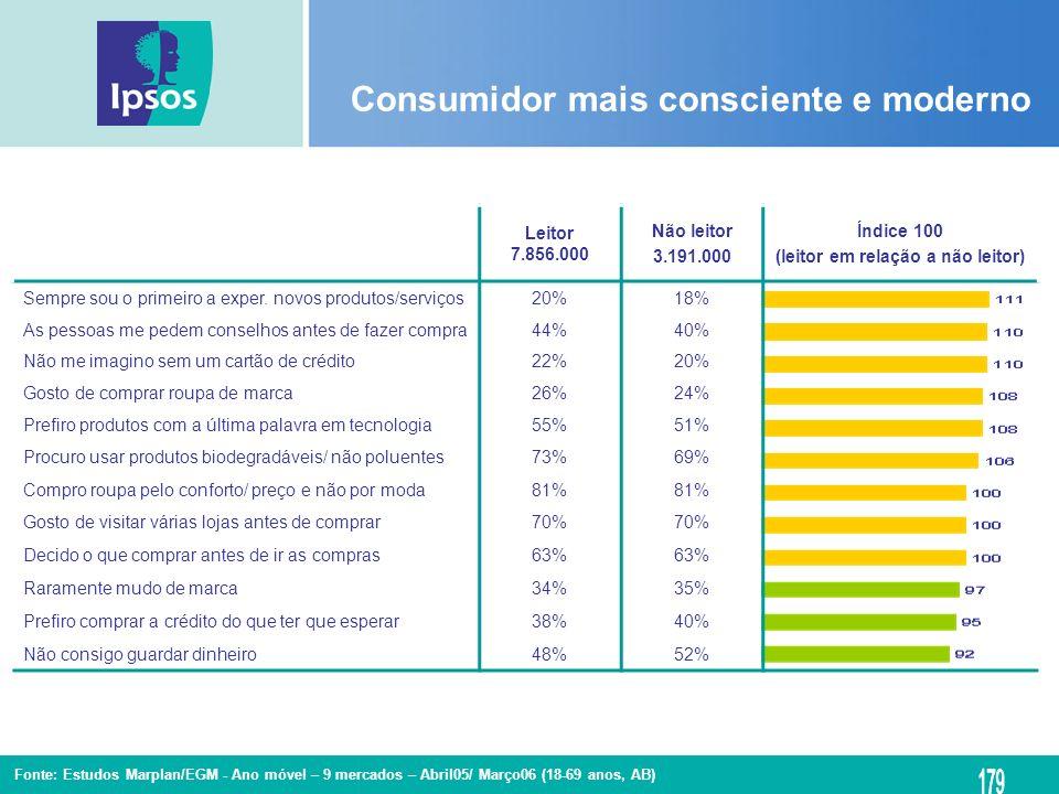 Consumidor mais consciente e moderno