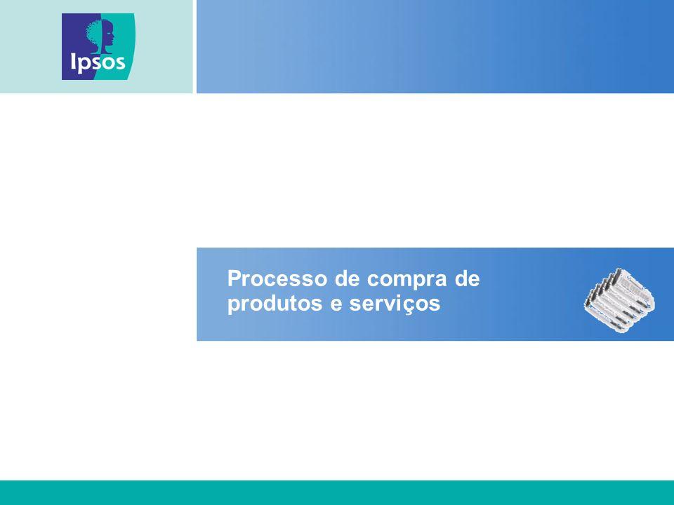 Processo de compra de produtos e serviços