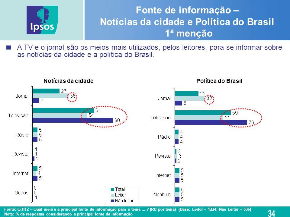 Fonte de informação – Notícias da cidade e Política do Brasil 1ª menção
