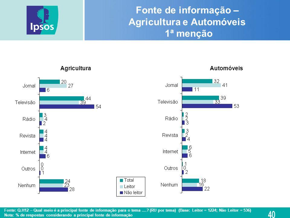 Fonte de informação – Agricultura e Automóveis 1ª menção