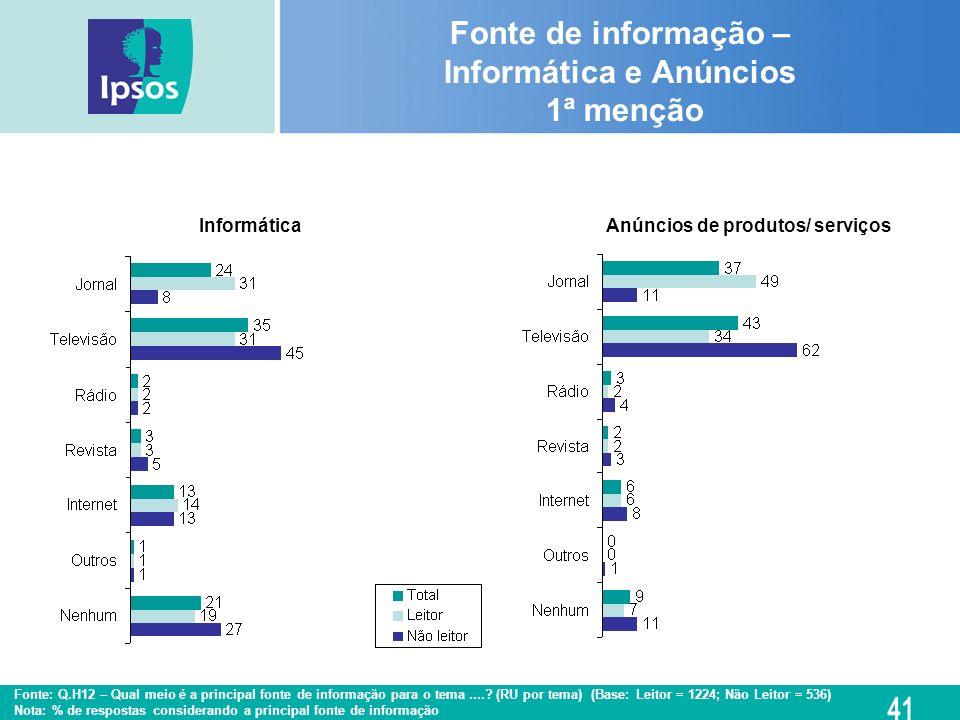 Fonte de informação – Informática e Anúncios 1ª menção