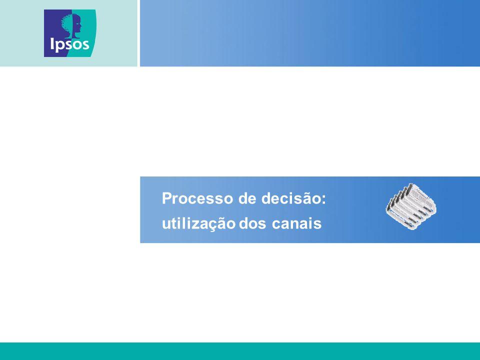 Processo de decisão: utilização dos canais