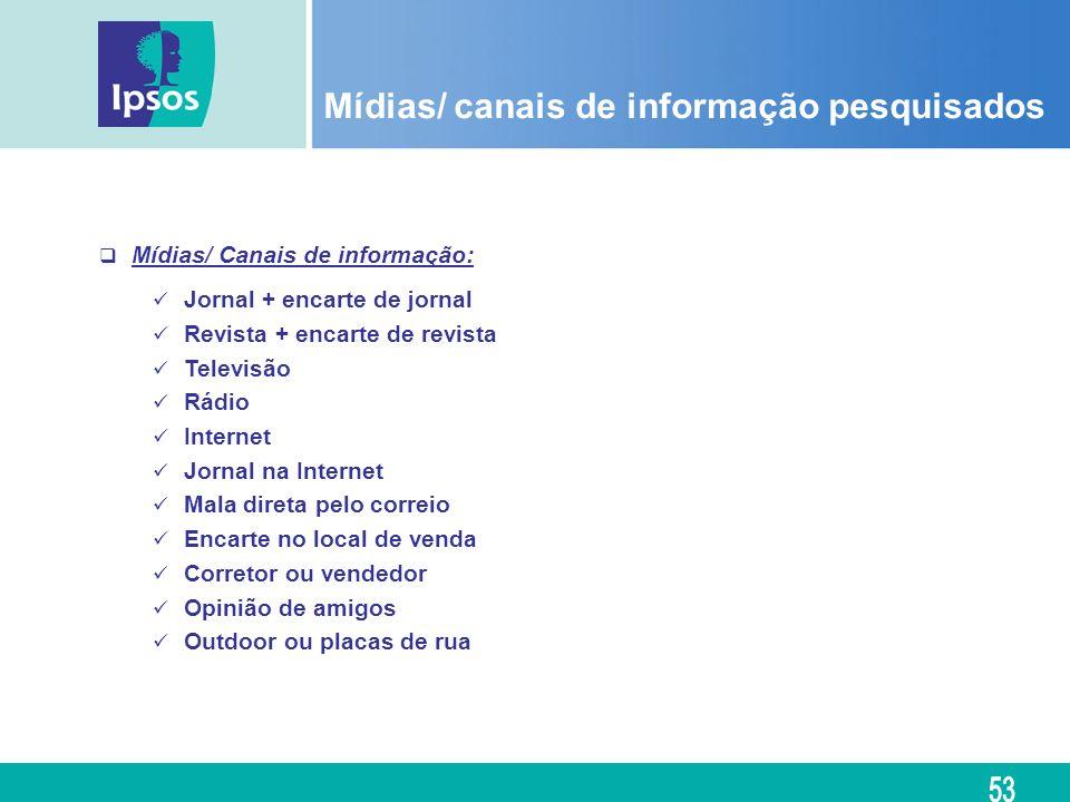 Mídias/ canais de informação pesquisados
