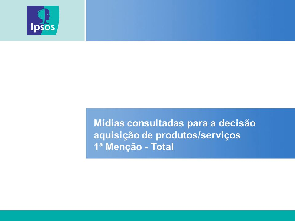 Mídias consultadas para a decisão aquisição de produtos/serviços 1ª Menção - Total