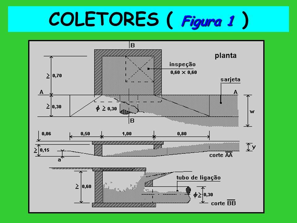 COLETORES ( Figura 1 ) planta