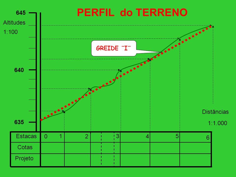 PERFIL do TERRENO 635 640 645 Altitudes 1:100 GREIDE ¨I¨ Distâncias
