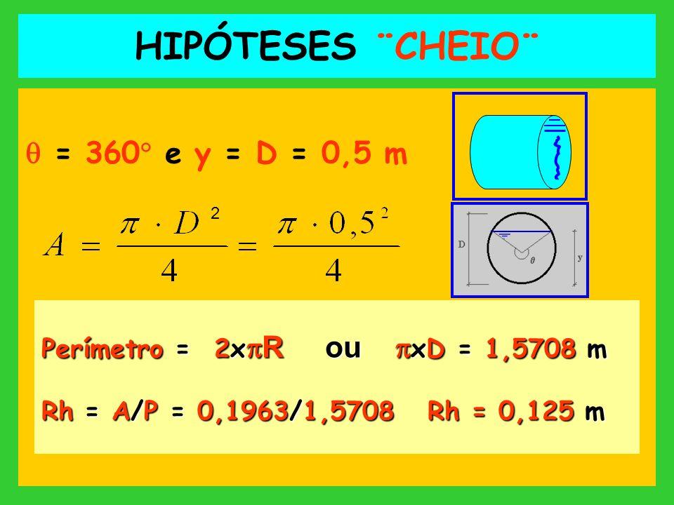 HIPÓTESES ¨CHEIO¨  = 360 e y = D = 0,5 m