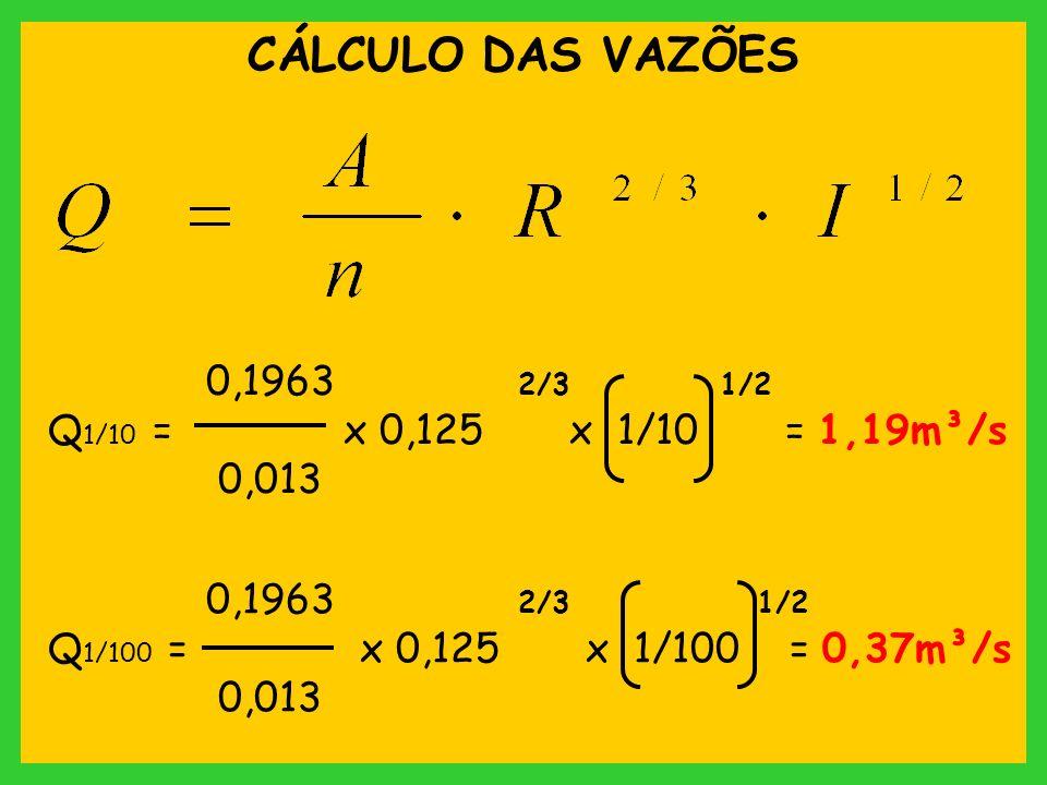 CÁLCULO DAS VAZÕES 0,1963 2/3 1/2 Q1/10 = x 0,125 x 1/10 = 1,19m³/s