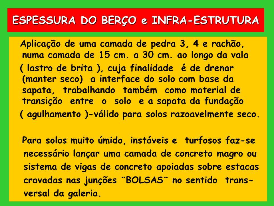 ESPESSURA DO BERÇO e INFRA-ESTRUTURA