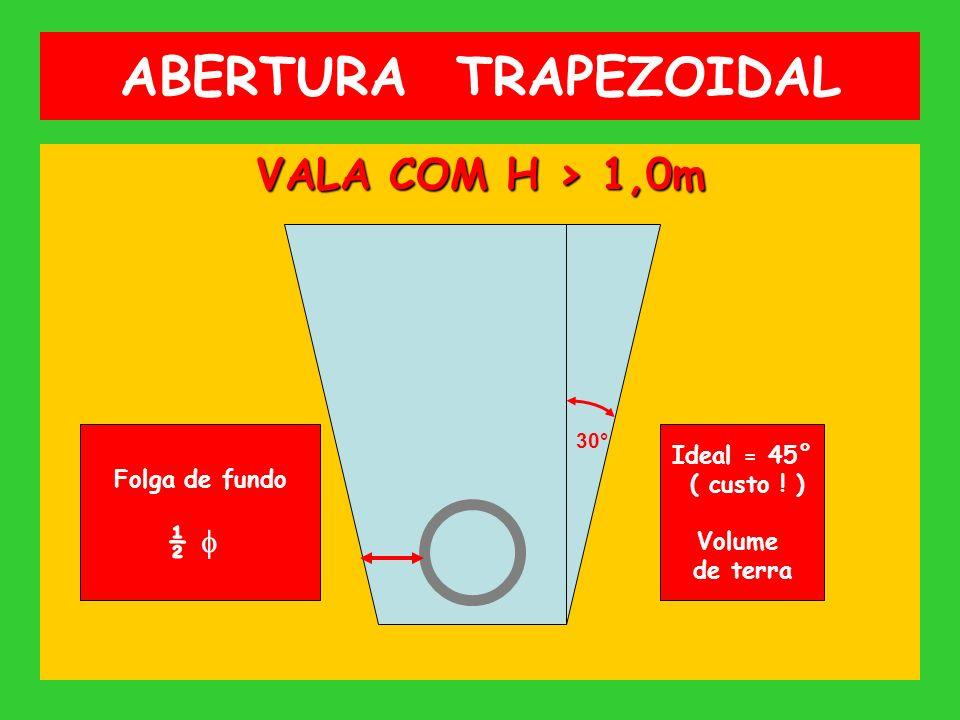 ABERTURA TRAPEZOIDAL VALA COM H > 1,0m ½  Ideal = 45°