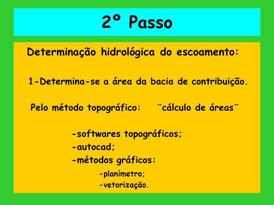 2º Passo Determinação hidrológica do escoamento: