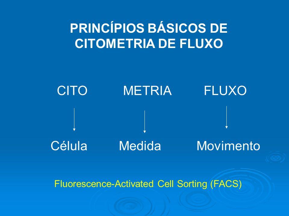 PRINCÍPIOS BÁSICOS DE CITOMETRIA DE FLUXO