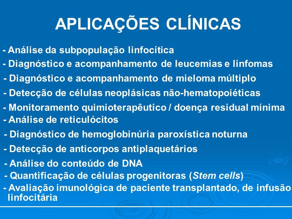 APLICAÇÕES CLÍNICAS - Análise da subpopulação linfocítica