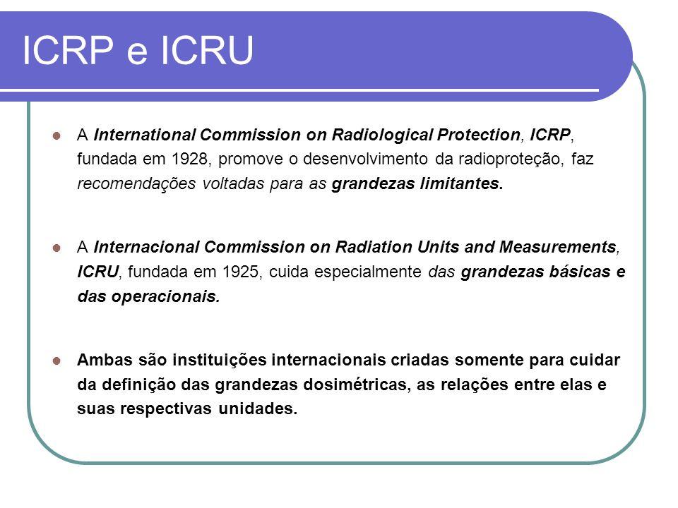 ICRP e ICRU