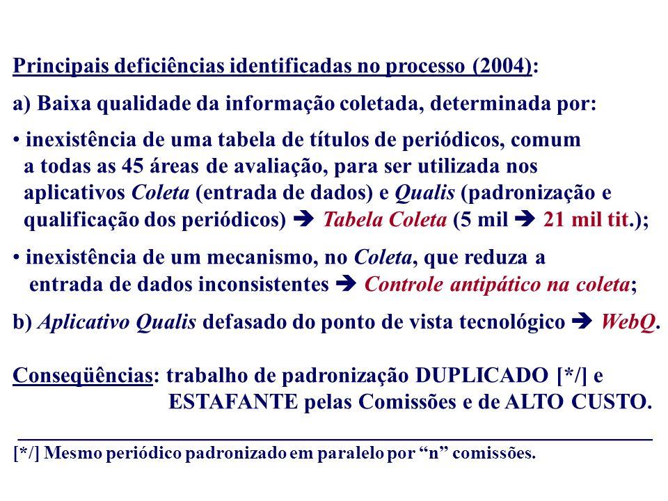 Principais deficiências identificadas no processo (2004):
