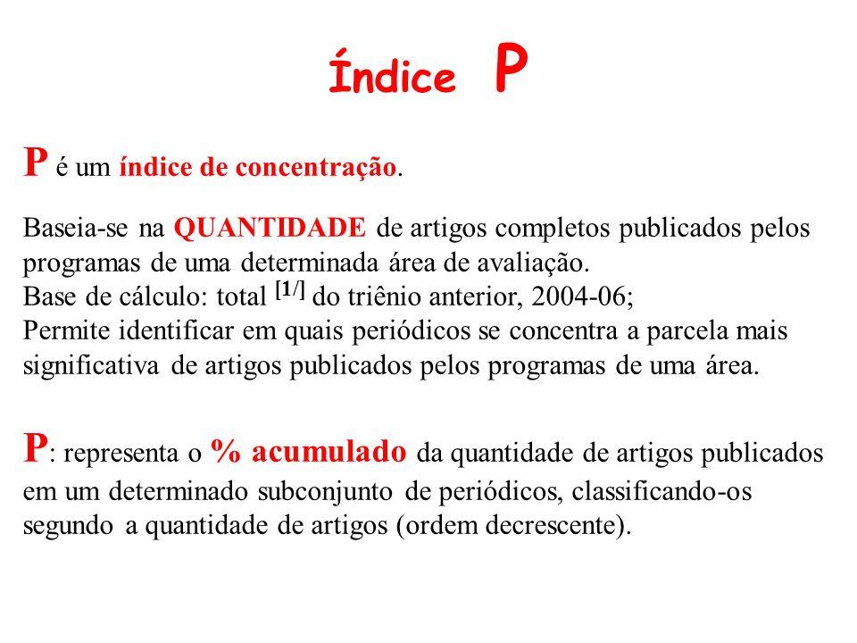 P é um índice de concentração.