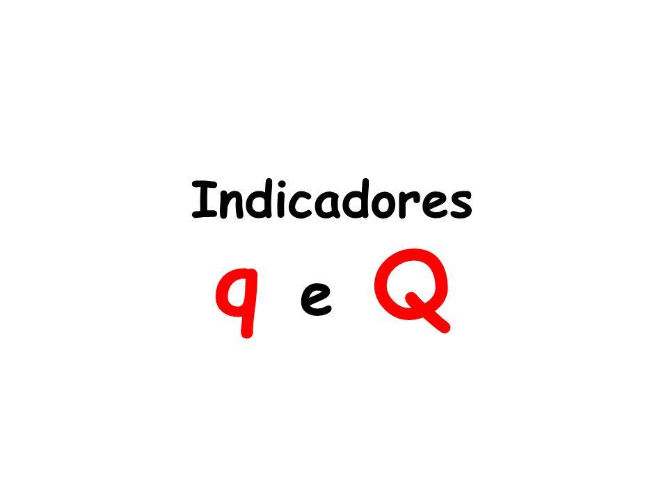 Indicadores q e Q