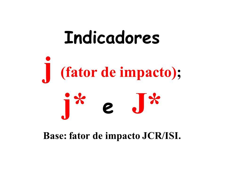 Base: fator de impacto JCR/ISI.