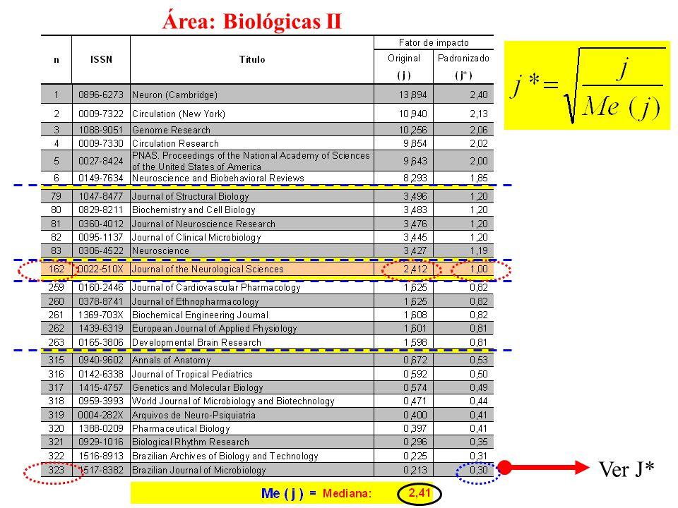 Área: Biológicas II Ver J*