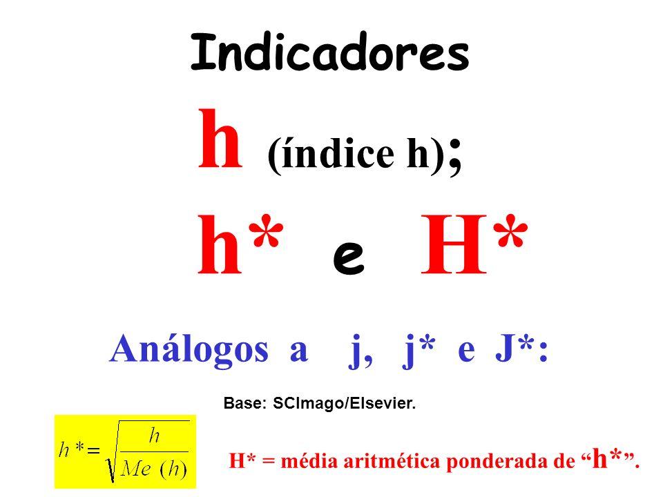 h (índice h); h* e H* Indicadores Análogos a j, j* e J*: