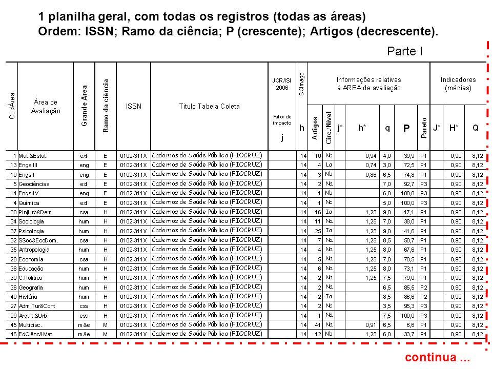 1 planilha geral, com todas os registros (todas as áreas)
