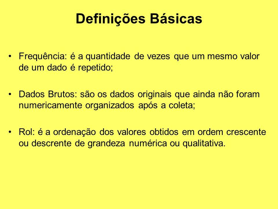 Definições Básicas Frequência: é a quantidade de vezes que um mesmo valor de um dado é repetido;
