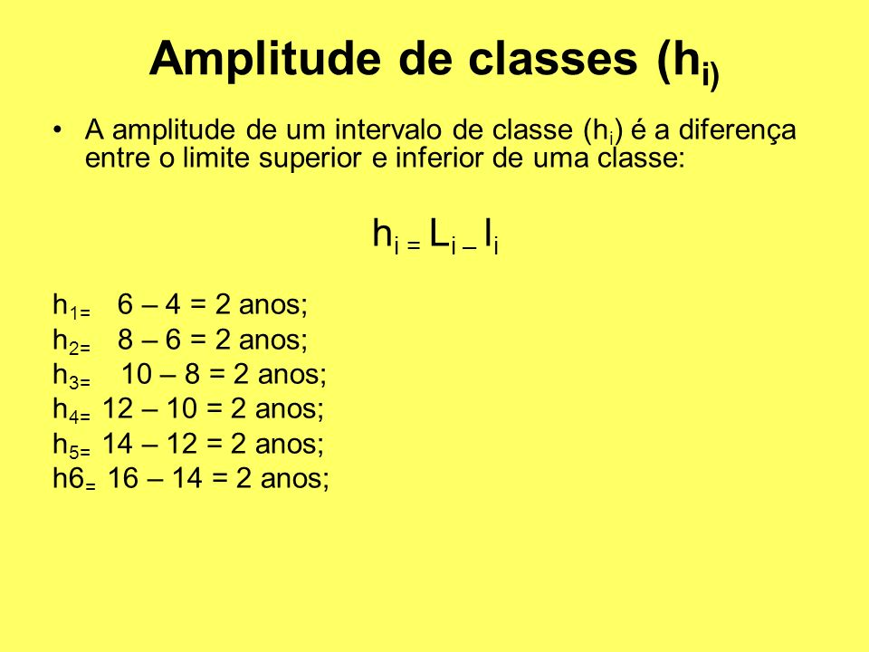 Amplitude de classes (hi)
