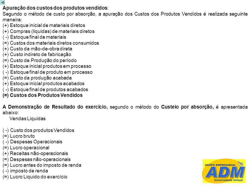 Apuração dos custos dos produtos vendidos: