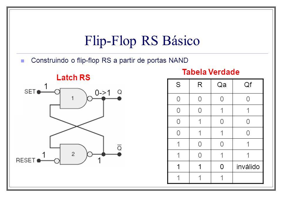 Flip-Flop RS Básico Tabela Verdade Latch RS 1 0->1 1 1