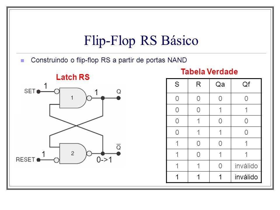 Flip-Flop RS Básico Tabela Verdade Latch RS 1 1 1 0->1