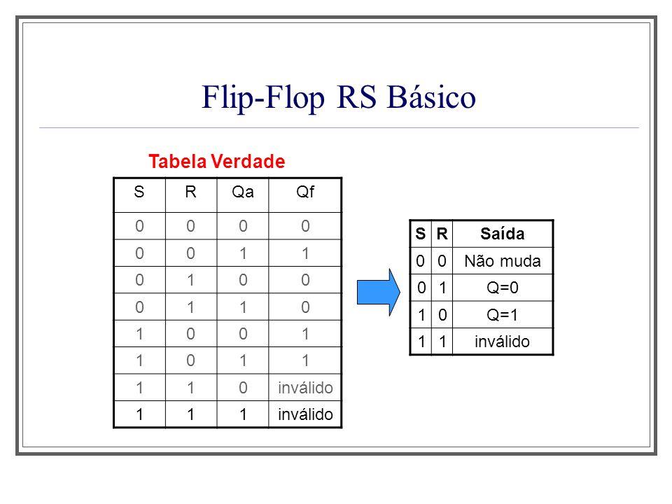 Flip-Flop RS Básico Tabela Verdade S R Qa Qf 1 inválido S R Saída