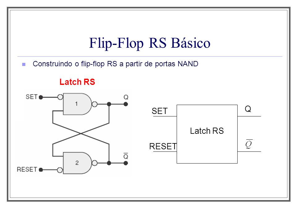 Flip-Flop RS Básico Latch RS Q SET Latch RS RESET