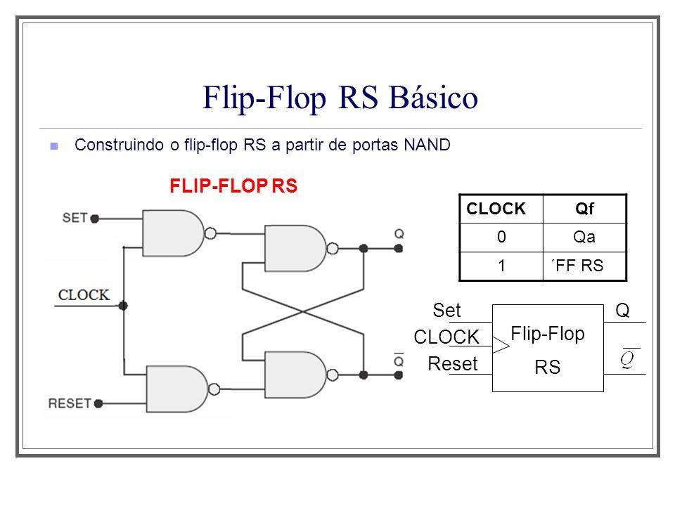 Flip-Flop RS Básico FLIP-FLOP RS CLOCK Set Reset Q Flip-Flop RS