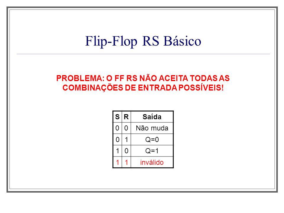 Aula 1 Flip-Flop RS Básico. PROBLEMA: O FF RS NÃO ACEITA TODAS AS COMBINAÇÕES DE ENTRADA POSSÍVEIS!