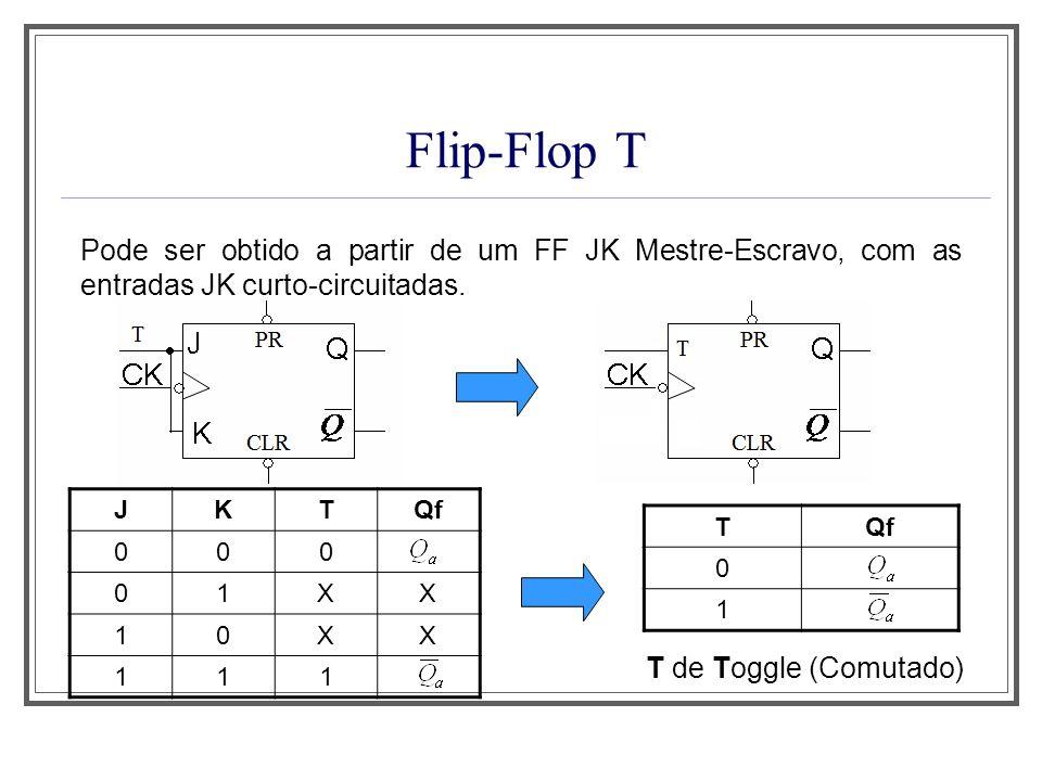 Aula 1 Flip-Flop T. Pode ser obtido a partir de um FF JK Mestre-Escravo, com as entradas JK curto-circuitadas.