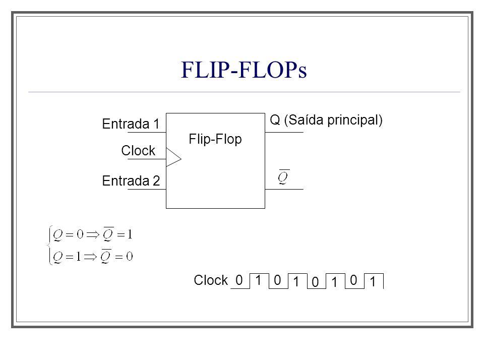 FLIP-FLOPs Entrada 1 Entrada 2 Clock Q (Saída principal) Flip-Flop