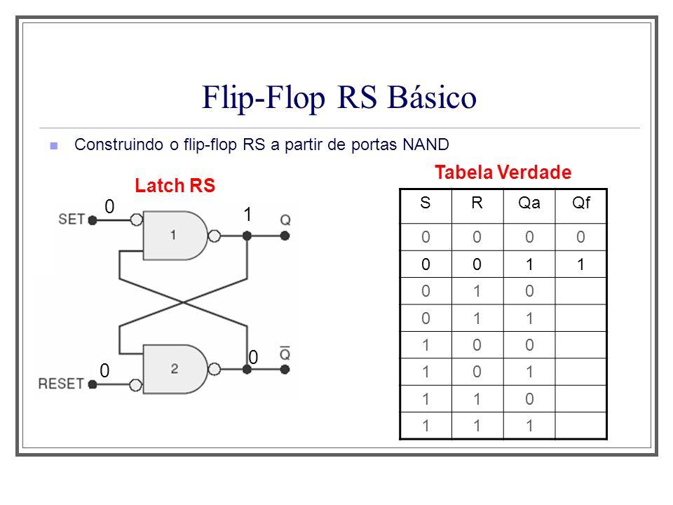 Flip-Flop RS Básico Tabela Verdade Latch RS 1