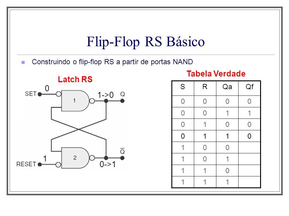 Flip-Flop RS Básico Tabela Verdade Latch RS 1->0 1 0->1