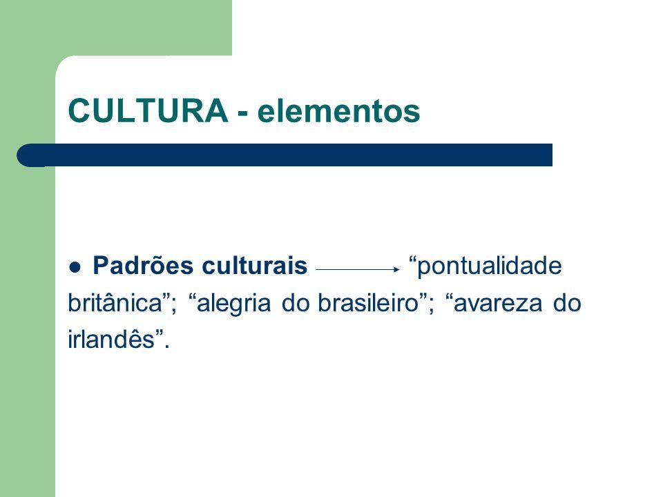 CULTURA - elementos Padrões culturais pontualidade