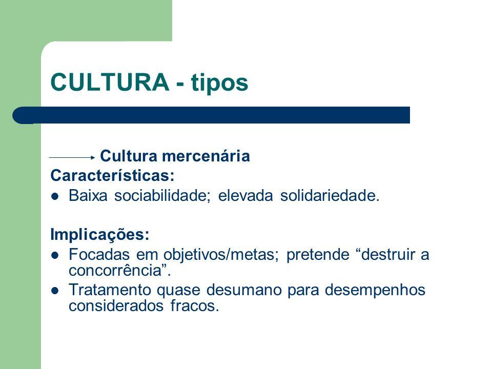 CULTURA - tipos Cultura mercenária Características: