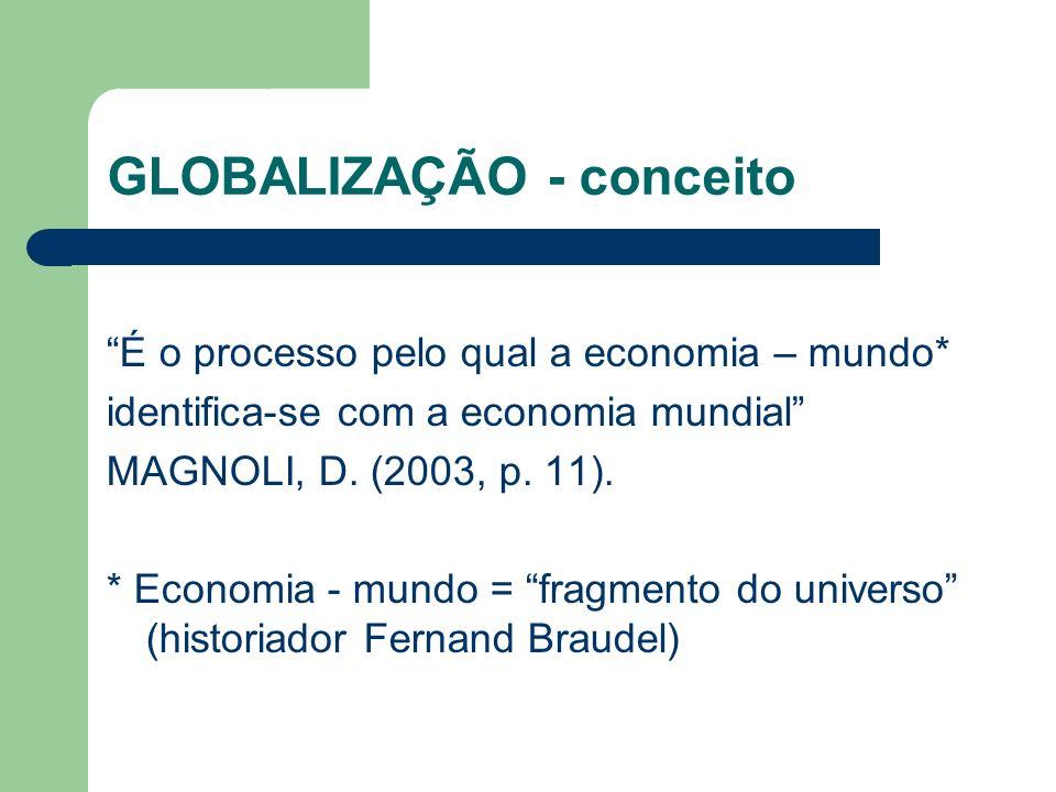GLOBALIZAÇÃO - conceito
