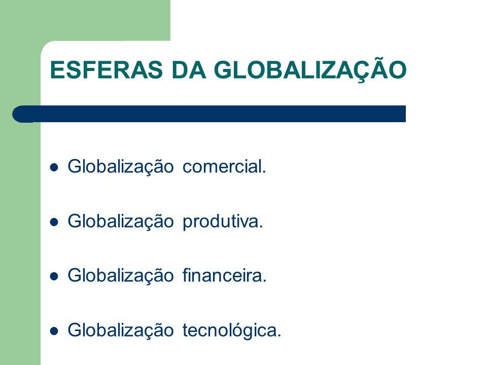 ESFERAS DA GLOBALIZAÇÃO