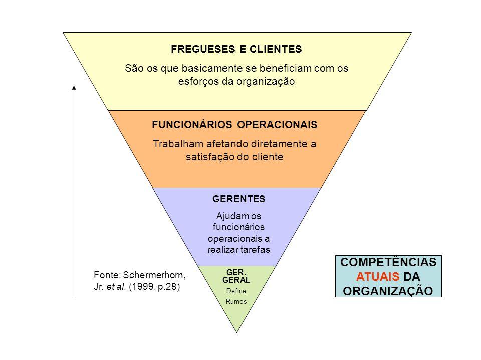 FUNCIONÁRIOS OPERACIONAIS