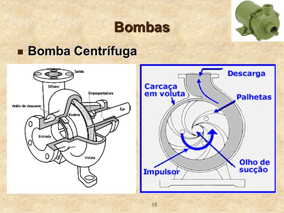 Bombas Bomba Centrífuga