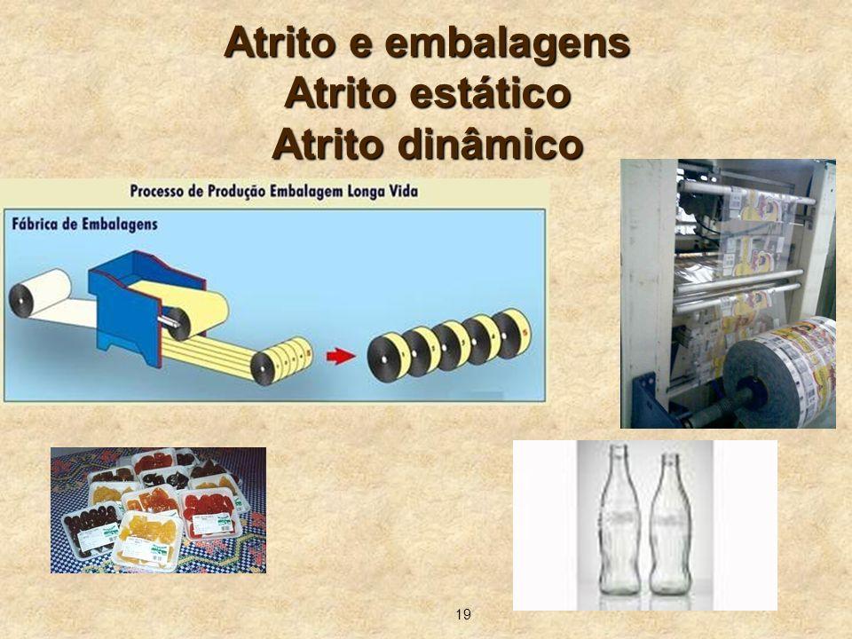 Atrito e embalagens Atrito estático Atrito dinâmico