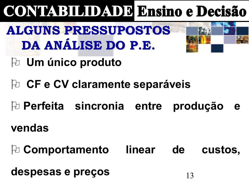ALGUNS PRESSUPOSTOS DA ANÁLISE DO P.E.