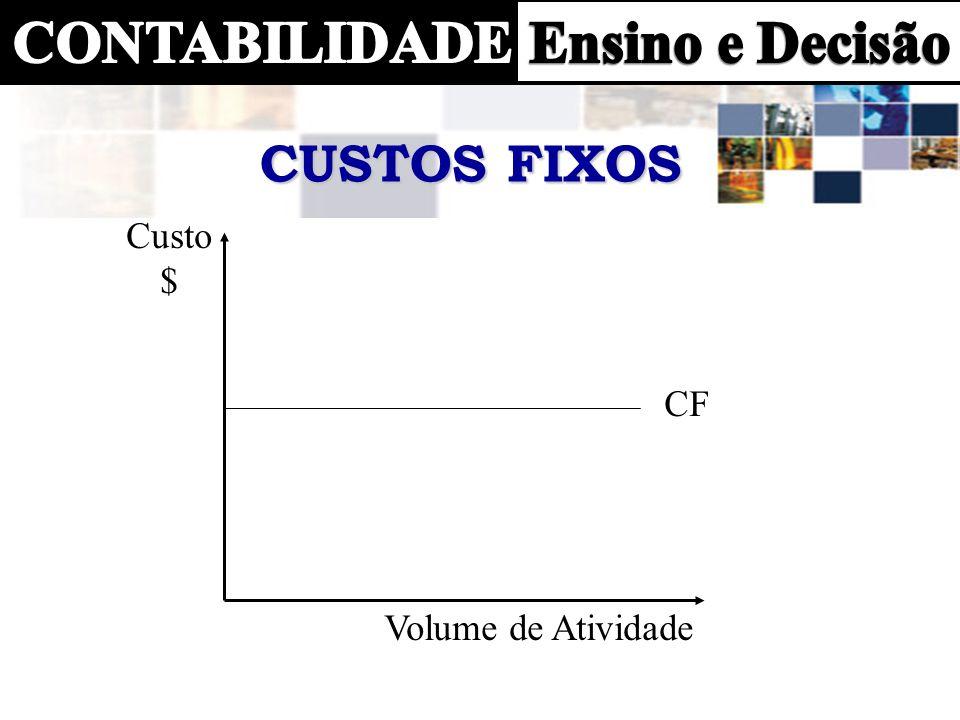 CUSTOS FIXOS Custo $ CF Volume de Atividade